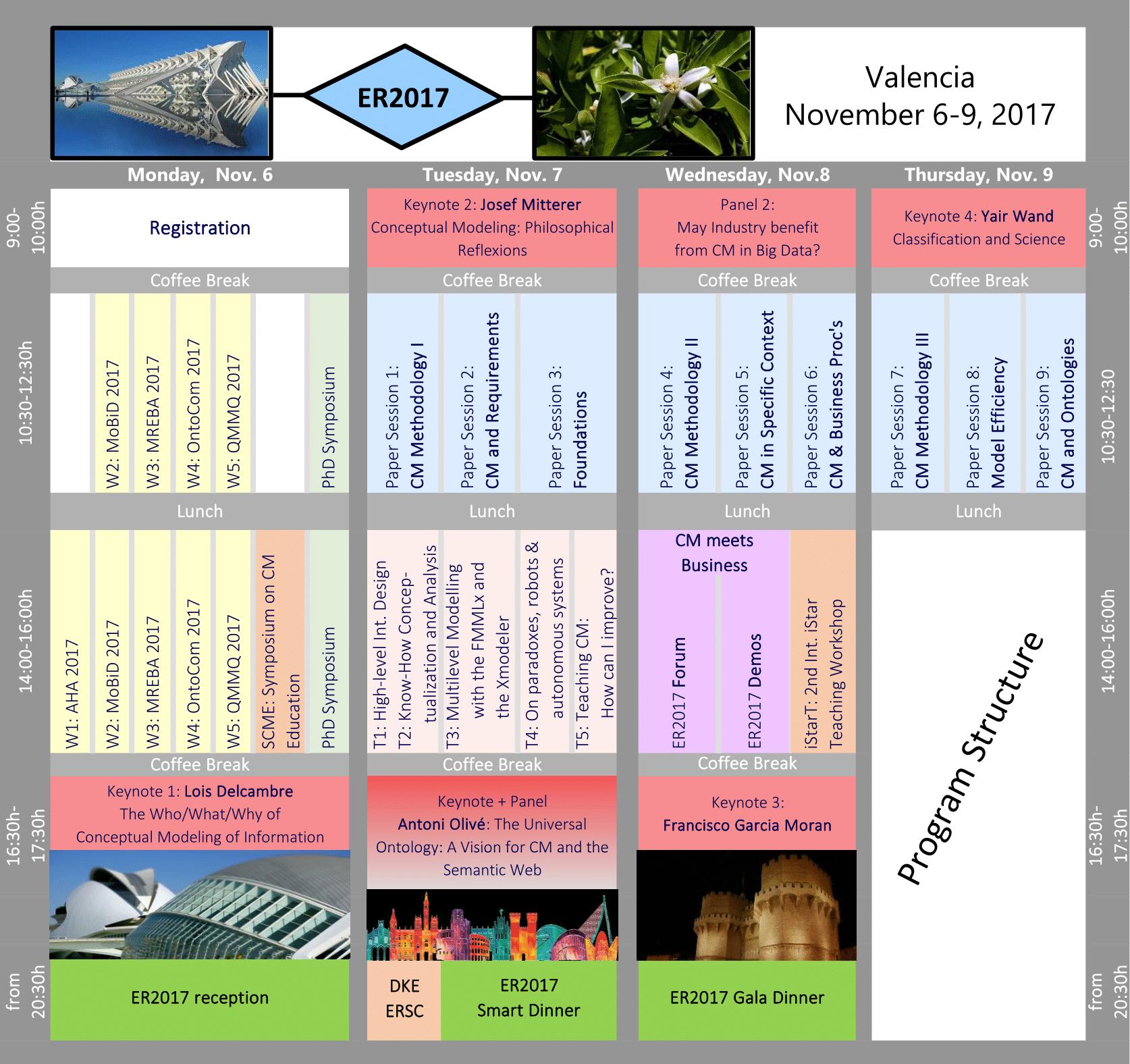 er2017-program